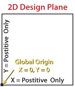 global-origin-figure-1