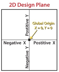 global-origin-figure-2