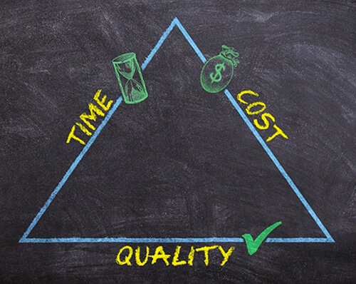 time-cost-quality